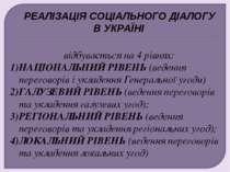 відбувається на 4 рівнях: НАЦІОНАЛЬНИЙ РІВЕНЬ (ведення переговорів і укладенн...