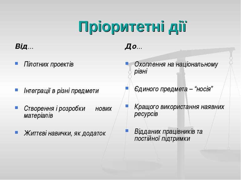 Пріоритетні дії Від… Пілотних проектів Інтеграції в різні предмети Створення ...