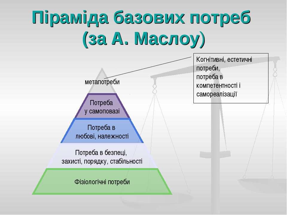Піраміда базових потреб (за А. Маслоу) Когнітивні, естетичні потреби, потреба...