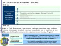 ВСТАНОВЛЕННЯ ДВОХСТОРОННІХ ЗВ'ЯЗКІВ Соціально-економічною радою Фландрії (Бел...