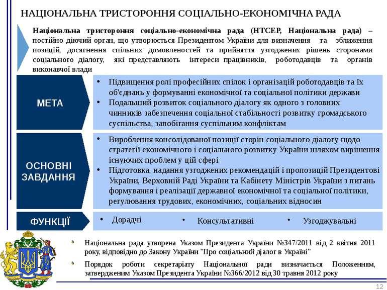 Національна тристороння соціально-економічна рада (НТСЕР, Національна рада) –...