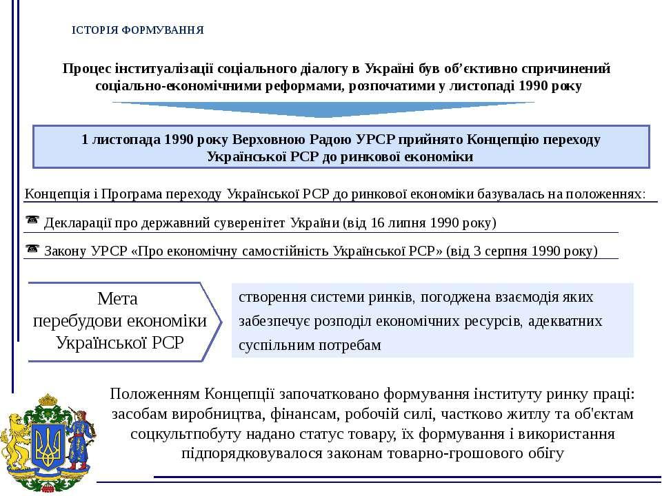 ІСТОРІЯ ФОРМУВАННЯ Процес інституалізації соціального діалогу в Україні був о...