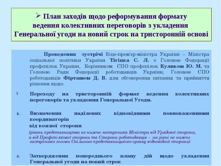 Проведення зустрічі Віце-прем'єр-міністра України – Міністра соціальної політ...