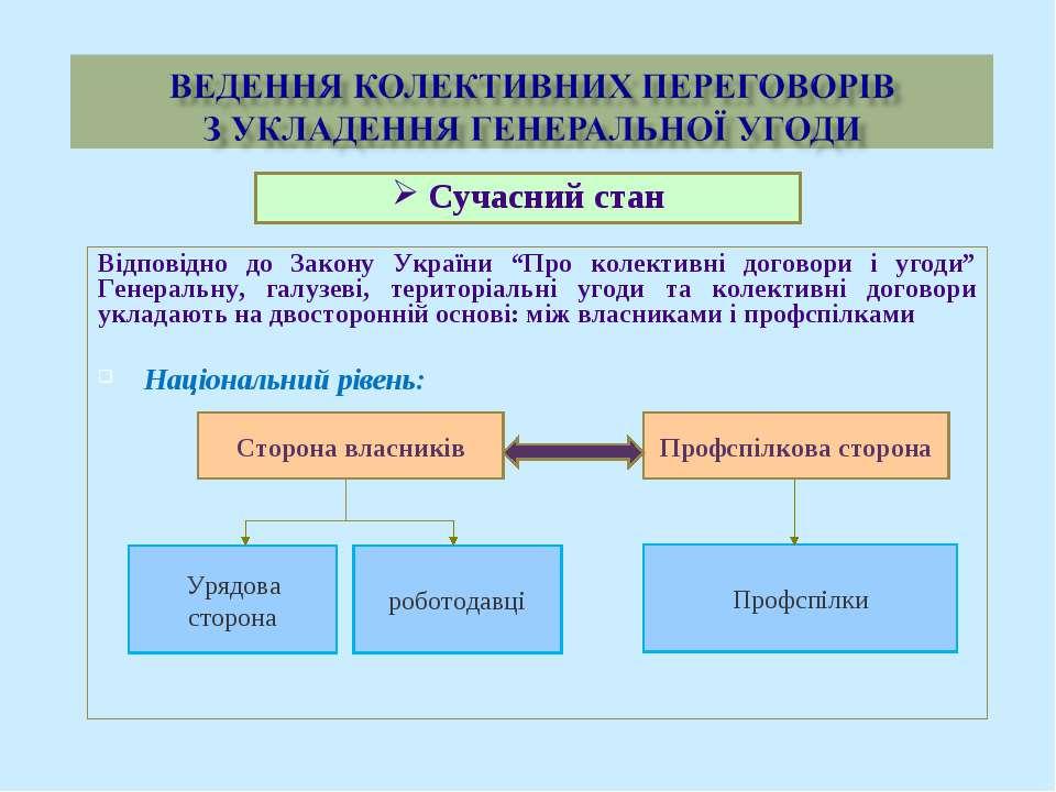 """Відповідно до Закону України """"Про колективні договори і угоди"""" Генеральну, га..."""