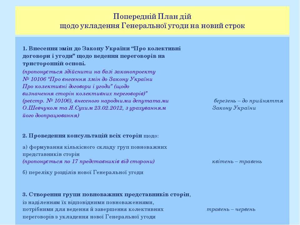 """1. Внесення змін до Закону України """"Про колективні договори і угоди"""" щодо вед..."""