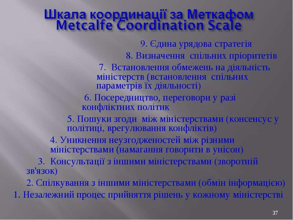 9. Єдина урядова стратегія 8. Визначення спільних пріоритетів 7. Встановлення...
