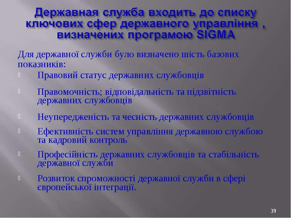 Для державної служби було визначено шість базових показників: Правовий статус...