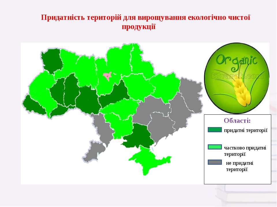 Області: Придатність територій для вирощування екологічно чистої продукції пр...