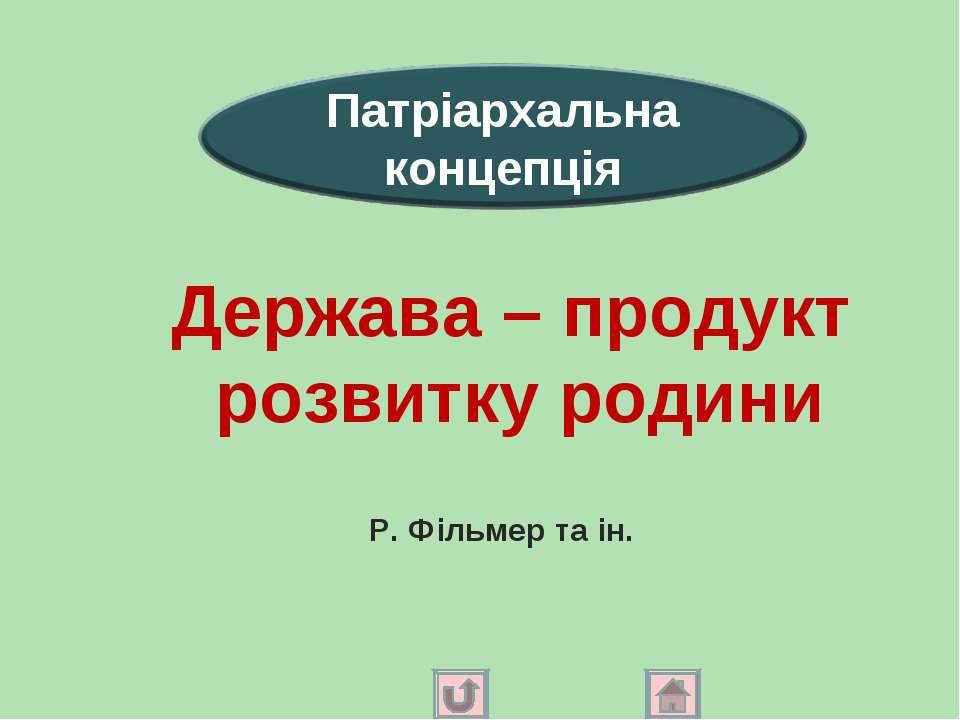 Держава – продукт розвитку родини Р. Фільмер та ін.