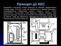 Отримання електричної енергії базується на реакціях радіоактивного розпаду ур...