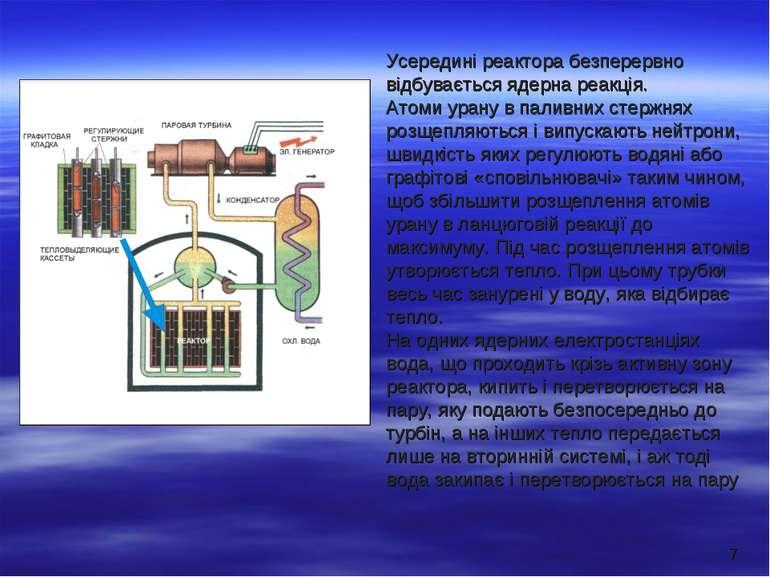 * Усередині реактора безперервно відбувається ядерна реакція. Атоми урану в п...
