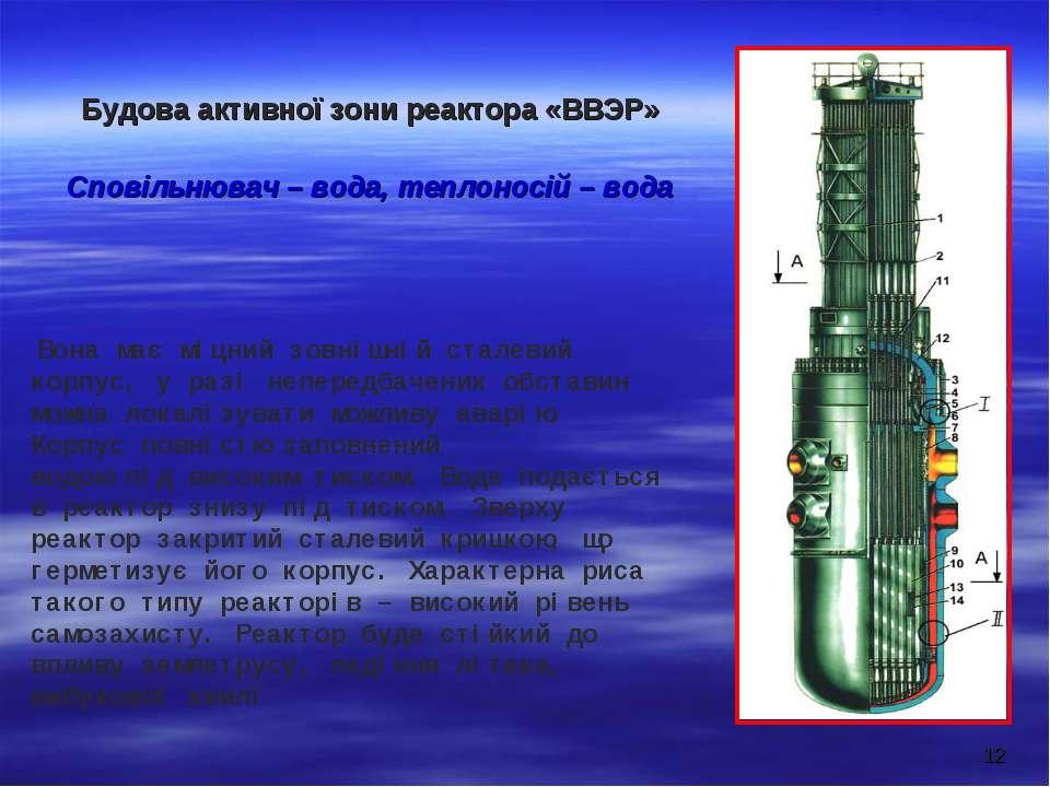 * Будова активної зони реактора «ВВЭР» Сповільнювач – вода, теплоносій – вода...