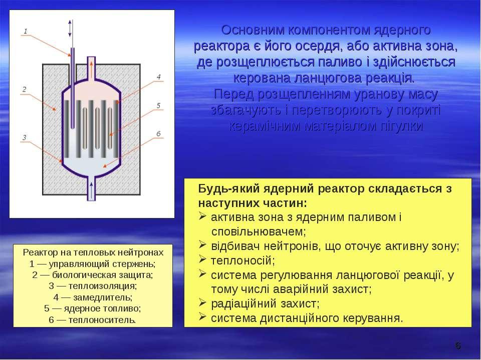 * Будь-який ядерний реактор складається з наступних частин: активна зона з яд...