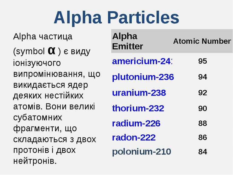 Alpha Particles Alpha частица (symbol α ) є виду іонізуючого випромінювання, ...