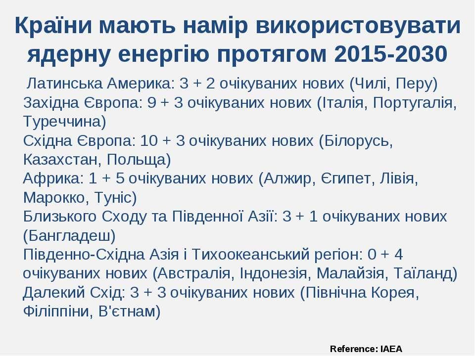 Країни мають намір використовувати ядерну енергію протягом 2015-2030 Латинськ...