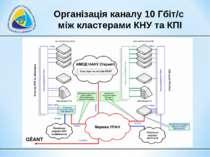 Організація каналу 10 Гбіт/с між кластерами КНУ та КПІ *