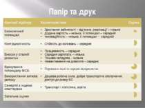 Папір та друк Критерії відбору Характеристика Оцінка Економічний потенціал Зр...