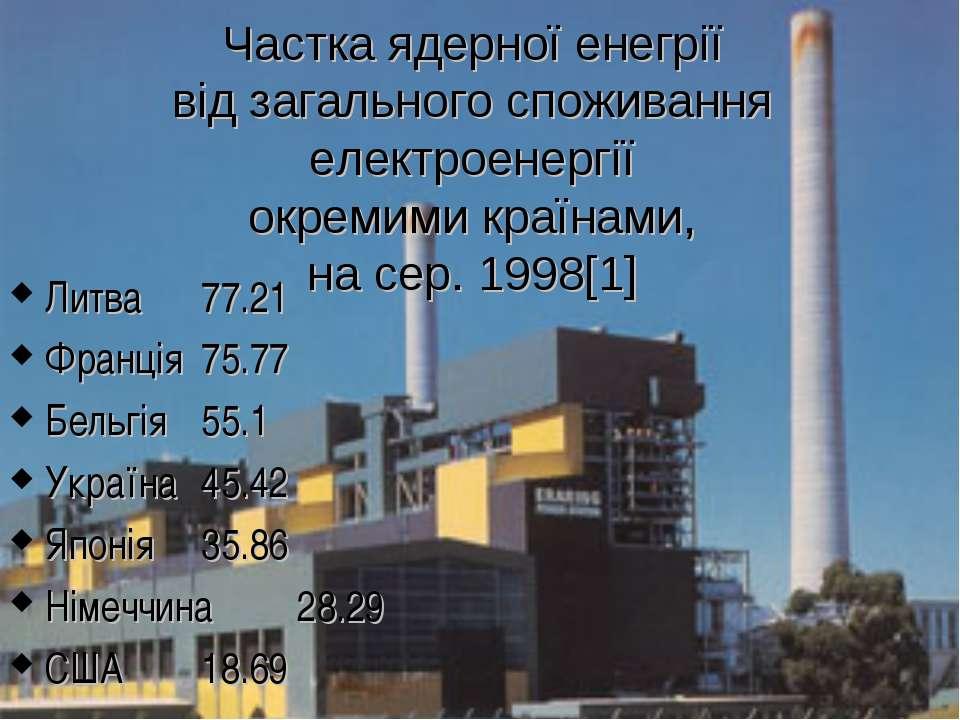 Частка ядерної енегрії від загального споживання електроенергії окремими краї...