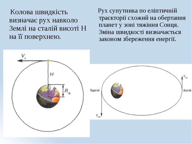 Колова швидкість визначає рух навколо Землі на сталій висоті Н на її поверхне...