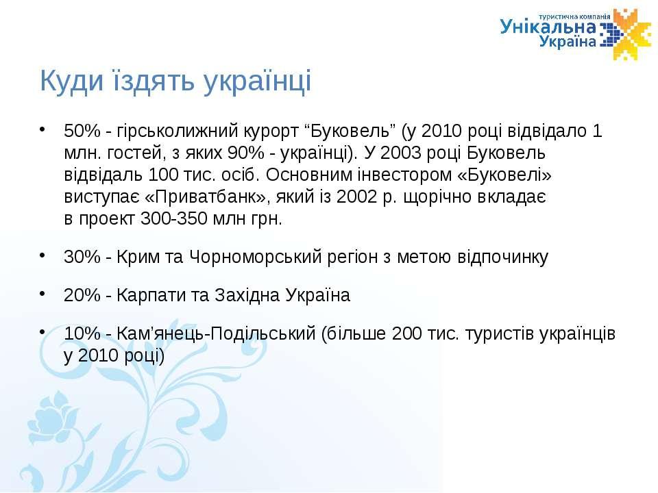 """Куди їздять українці 50% - гірськолижний курорт """"Буковель"""" (у 2010 році відві..."""