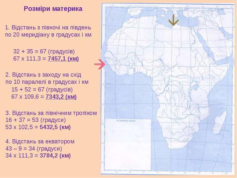 Розміри материка 1. Відстань з півночі на південь по 20 меридіану в градусах ...