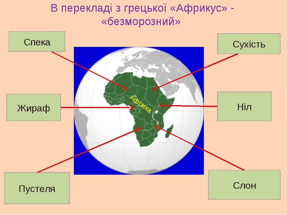 В перекладі з грецької «Африкус» - «безморозний» Спека Сухість Слон Пустеля Н...