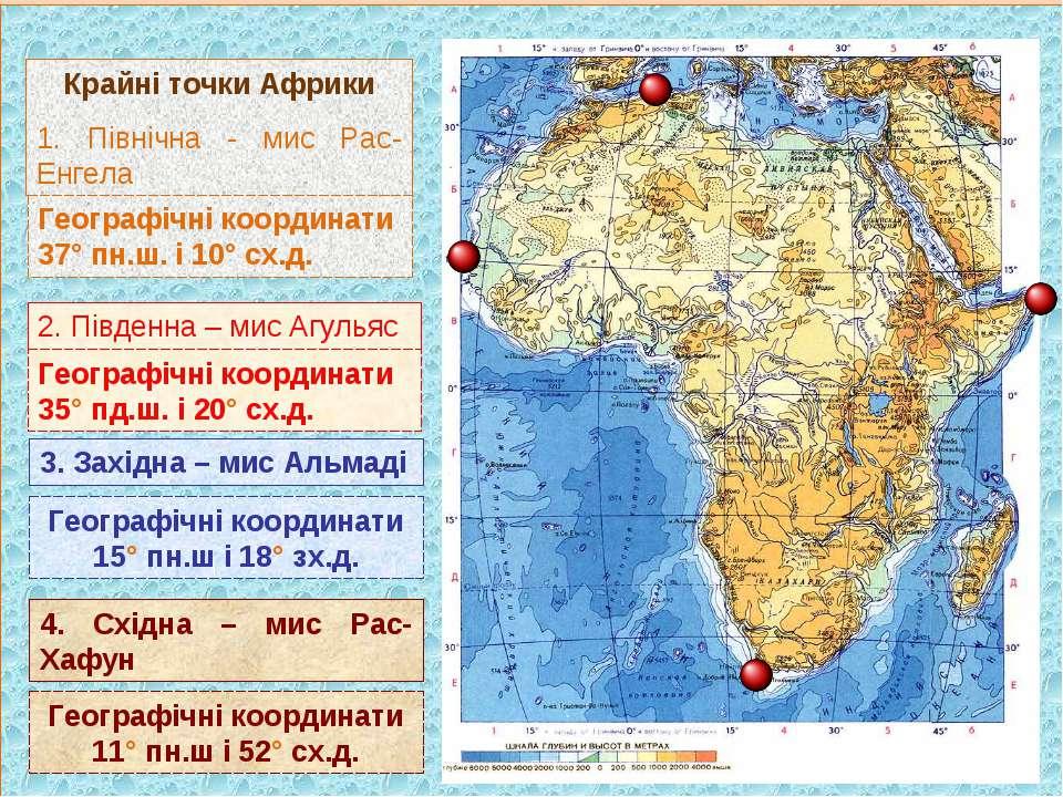 Крайні точки Африки 1. Північна - мис Рас-Енгела Географічні координати 37° п...