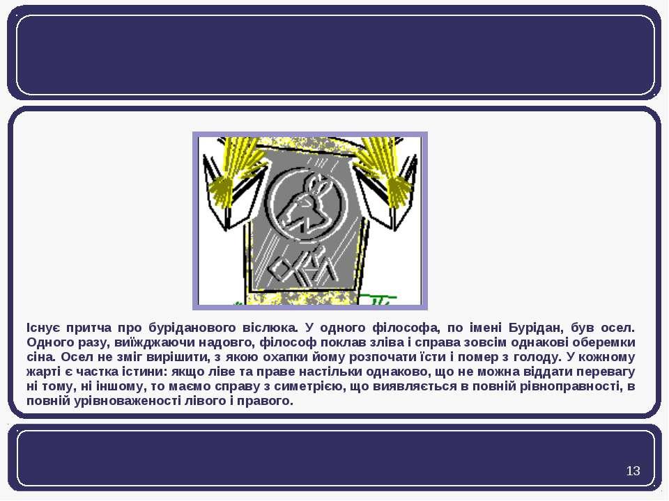 Існує притча про буріданового віслюка. У одного філософа, по імені Бурідан, б...