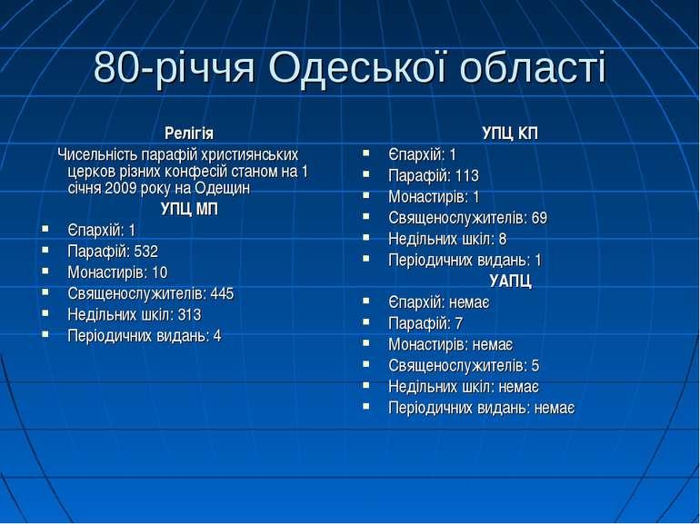 80-річчя Одеської області Релігія Чисельність парафій християнських церков рі...