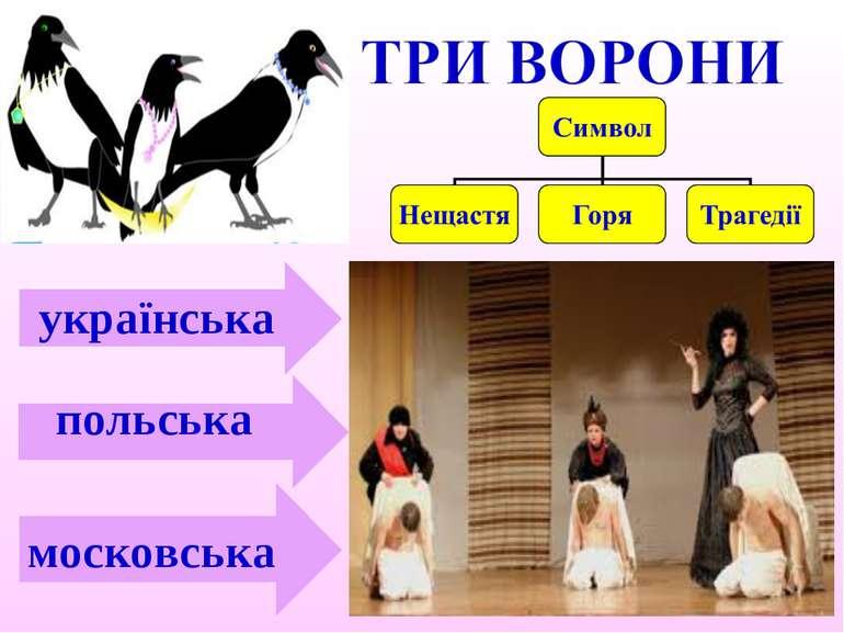 українська польська московська