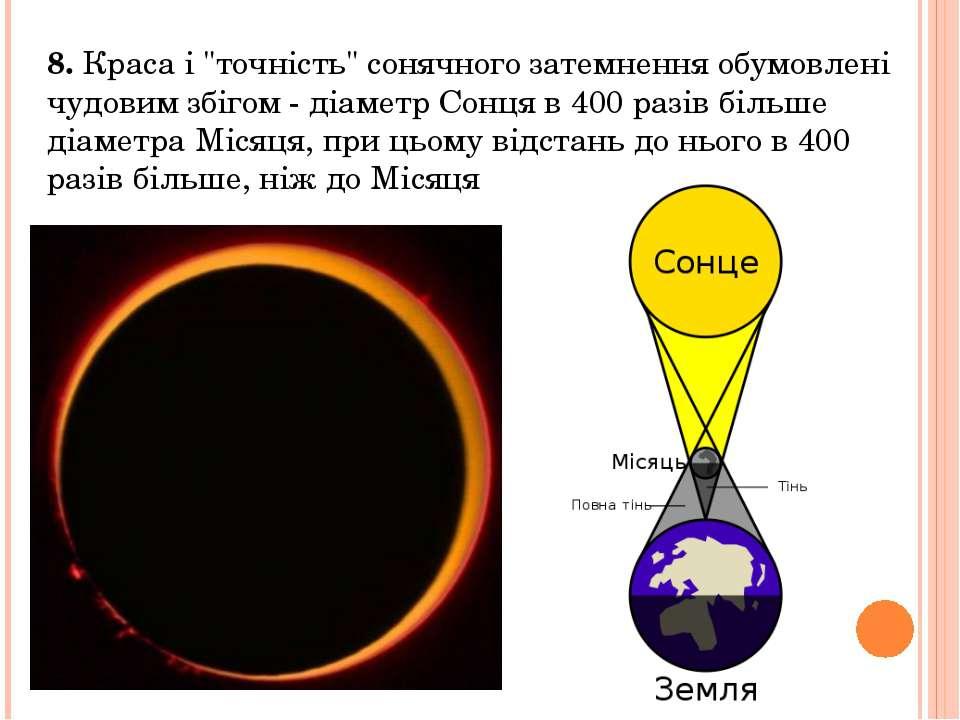"""8. Краса і """"точність"""" сонячного затемнення обумовлені чудовим збігом - діамет..."""