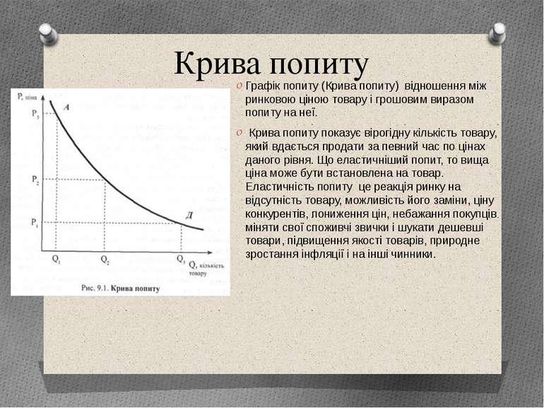 Крива попиту Графік попиту (Крива попиту) відношення між ринковою ціною товар...