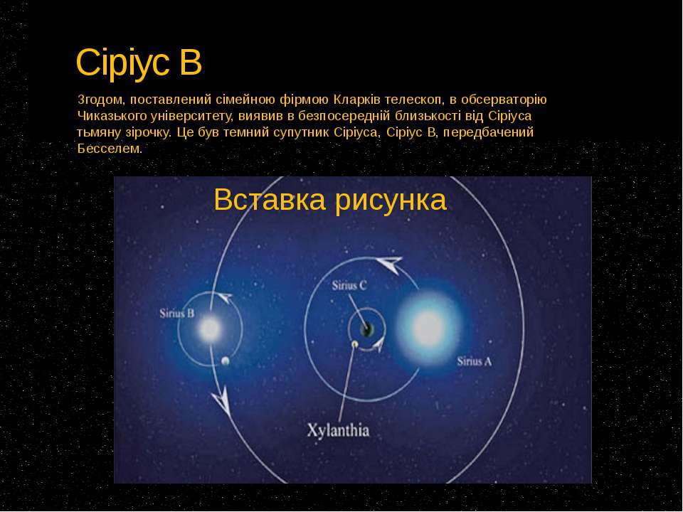 Сіріус В Згодом, поставлений сімейною фірмою Кларків телескоп, в обсерваторію...