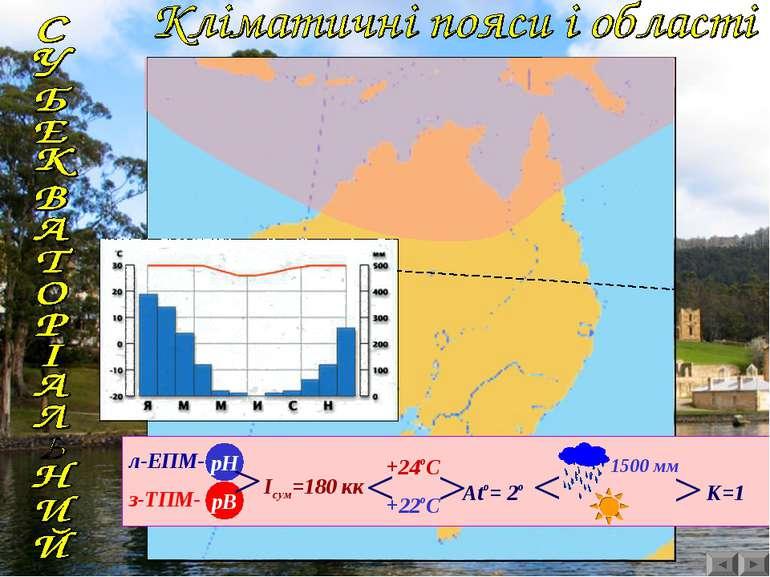 л-ЕПМ- рН Ісум=180 кк +24оС ^ ^ Аto= 2o К=1 +22оС з-ТПМ- рВ ^ ^ ^