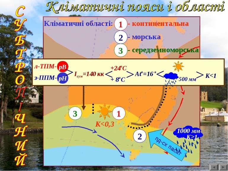 Кліматичні області: 1 2 3 л-ТПМ- рВ Ісум=140 кк ^ ^ Аto=16 o К