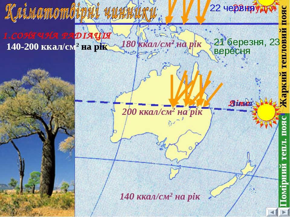 140 ккал/см2 на рік 200 ккал/см2 на рік 180 ккал/см2 на рік 22 грудня 22 черв...