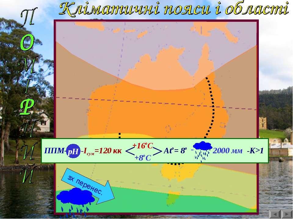рН -Ісум=120 кк +16оС +8оС ^ ^ Аto= 8o -К>1 ППМ-