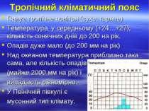Тропічний кліматичний пояс Панує тропічне повітря (сухе, гаряче) Температура ...