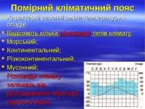 Помірний кліматичний пояс Характерні сезонні зміни температури і опадів. Виді...