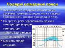 Полярні кліматичні пояси Визначаються суворими кліматичними умовами (тривала ...