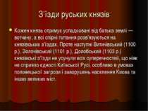 З'їзди руських князів Кожен князь отримує успадковані від батька землі — вотч...