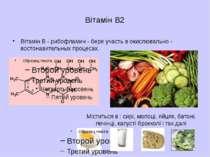 Вітамін PP Вітамін PP - Ніацин - бере участь в окислювально - відновних реакц...