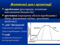 Життєвий цикл організації зародження (реєстрація, початкове інвестування діял...