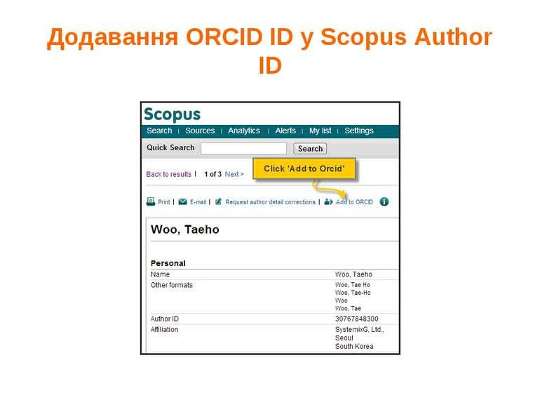 Додавання ORCID ID у Scopus Author ID