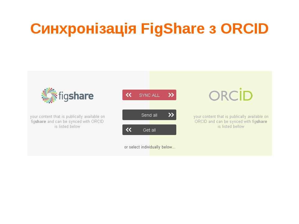 Синхронізація FigShare з ORCID