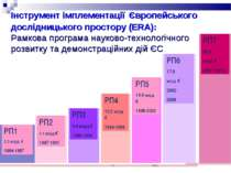 Інструмент імплементації Європейського дослідницького простору (ERA): Рамкова...
