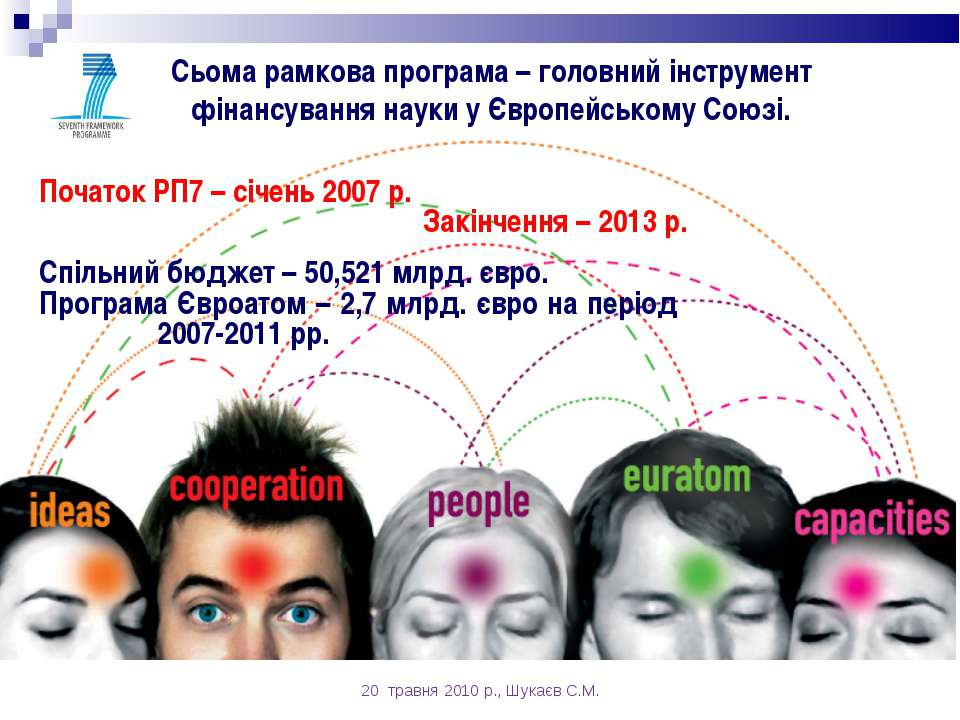 20 травня 2010 р., Шукаєв С.М. Сьома рамкова програма – головний інструмент ф...