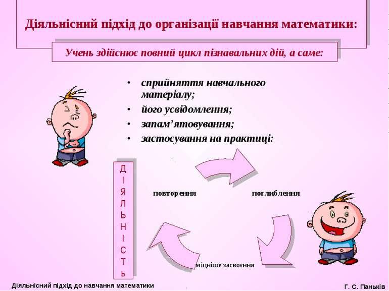Діяльнісний підхід до організації навчання математики: сприйняття навчального...