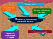 Пріоритетні напрямками у навчальній діяльності Проектування Нетрадиційні урок...