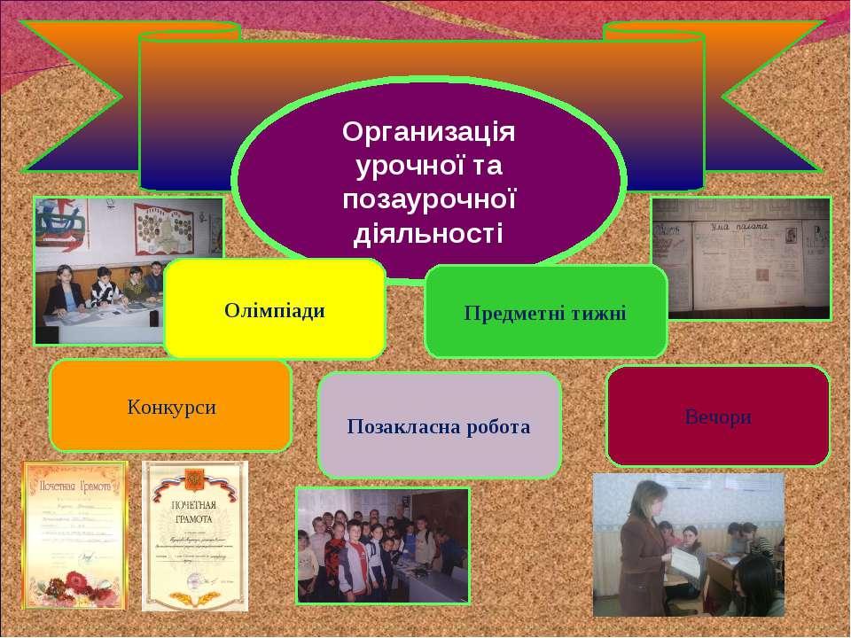 Организація урочної та позаурочної діяльності Конкурси Вечори Позакласна робо...